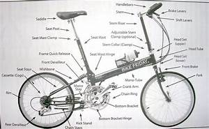 Bicycle  Bicycle Parts By Name
