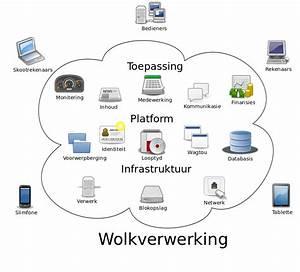 File Cloud Computing Af Svg