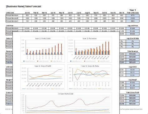sales forecast template spreadsheet