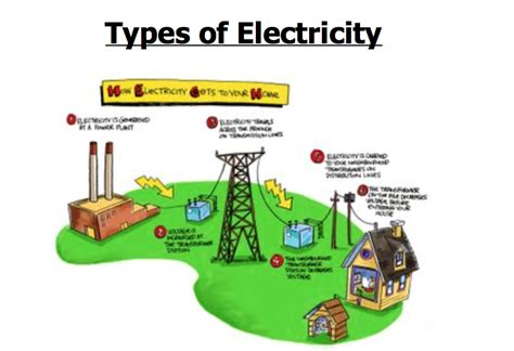 5 types of energy pictures to pin on pinsdaddy