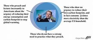 12 Venn Diagrams That Show The Intellectual Inconsistency Of The Left
