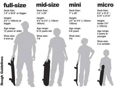 5 tips for a skateboard purchase www x wear