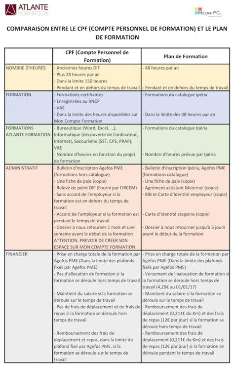 modèle plan de formation comparaison entre le cpf et le plan de formation atlante