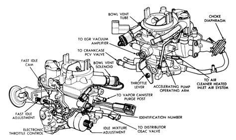 Mazda Carburetor Vacuum Diagram Auto Wiring