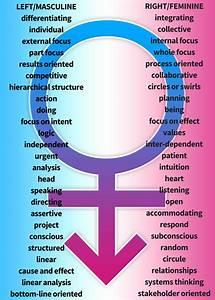 Masculine  U0026 Feminine  Left