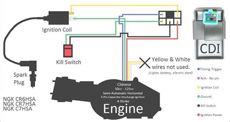 Sunl 50cc Wire Diagram by Atv Wiring Diagram Ethiopiabunna Org