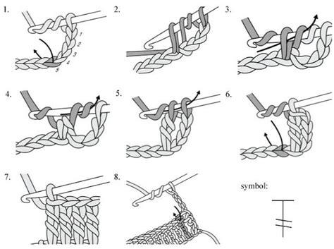 Free Crochet Tutorial Diagrams Symbols Abbreviations