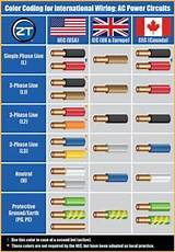 Prime Electric Wire American Electric Wire Colours Wiring 101 Capemaxxcnl