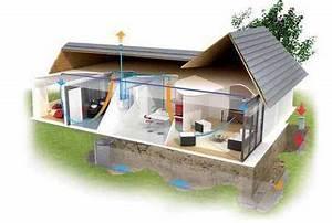 Ventilation Naturelle D Une Cave : l 39 int r t d un puits canadien ou puits proven al dossier ~ Premium-room.com Idées de Décoration