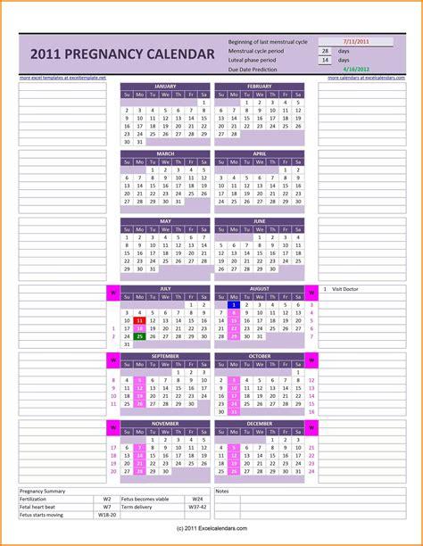 ivf pregnancy calculator calendar qualads