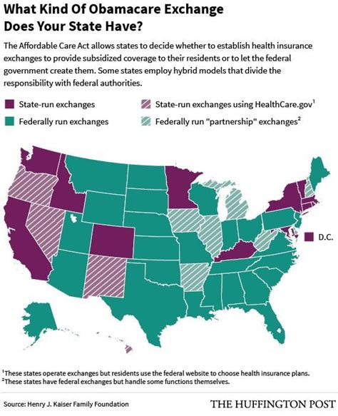 Although medicaid is a public health plan, some states elect to partner with private health insurance companies to provide added benefits to their enrollees. Aetna CEO Threatened Obamacare Pullout If Feds Opposed Humana Merger - Midland RV Boat Storage