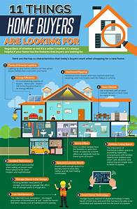 INFOGRAPHIC: 11 Things Home Buyers Are Looking For ...