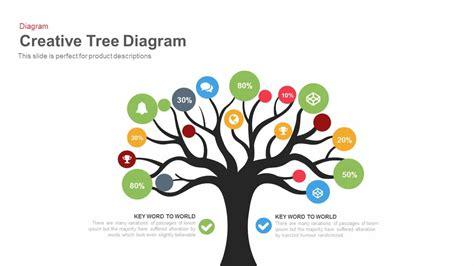 unique tables tree diagram powerpoint and keynote template slidebazaar