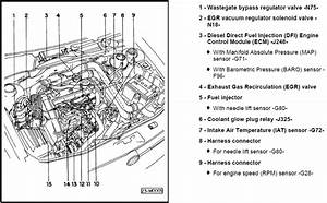 200vr6 Jetta Engine Parts Diagram