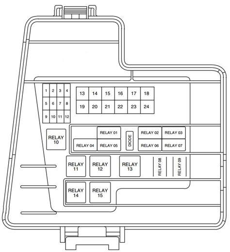 Lincoln Navigator Fuse Box Diagram Imageresizertool
