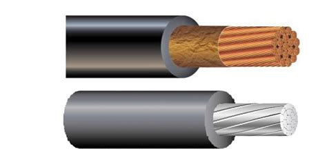 What Makes Electrical Wires Important Part Daily