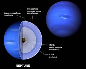 all about planet: NEPTUNE AND PLUTO