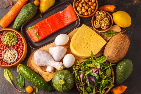 keto diet foods   meal plan