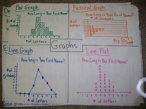 Here U0026 39 S A Terrific Post On A Week U0026 39 S Worth Of Graphing