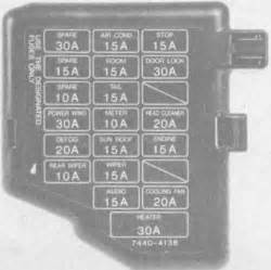 similiar mazda mpv fuses keywords diagram fuse panel 1998 mazda 626 furthermore 1996 mazda b2300 fuse