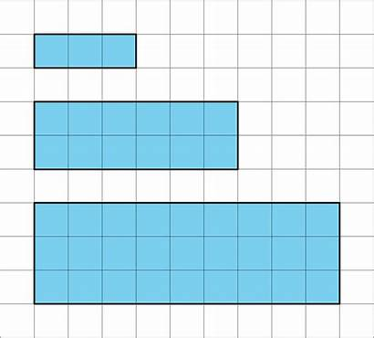 Grid Rectangle Rectangles Units Unit Coordinate Length