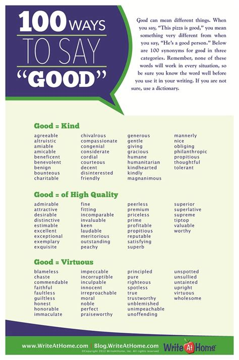 "Fun With Words 100 Ways To Say ""good"""