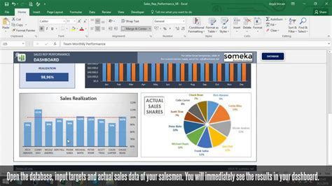 salesman performance tracking excel spreadsheet template
