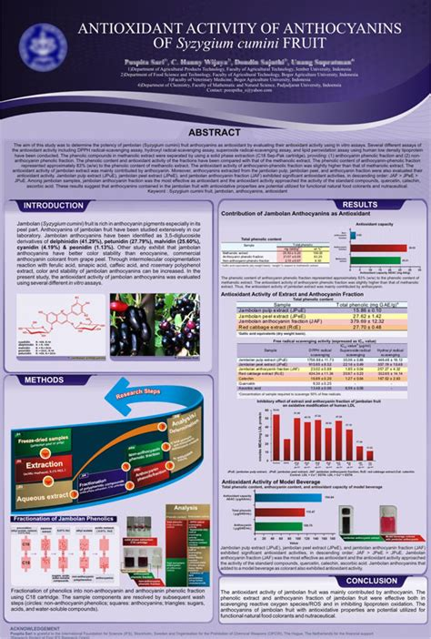 poster presentation template portrait pin scientific posters on