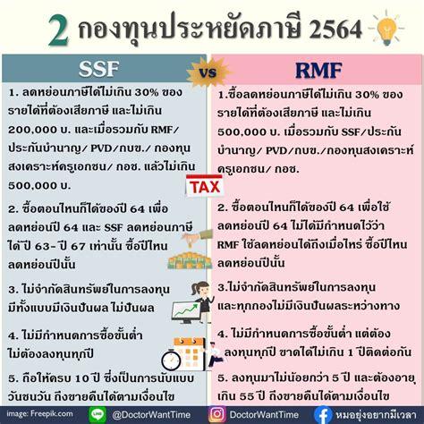 2 กองทุนประหยัดภาษีปี 64 (SSF, RMF) - หมอยุ่งอยากมีเวลา