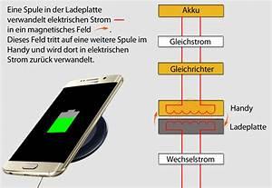 Handy Aufladen Ohne Kabel : smartphones kabellos laden mit qi mobildiscounter news ~ Kayakingforconservation.com Haus und Dekorationen