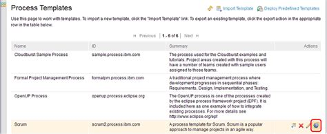 How To Author And Use A Process Description For A Process Template In Clm 2012 Library