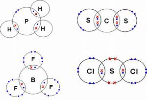Bonding And Intermolecular Forces  U2013 Answers To Practice