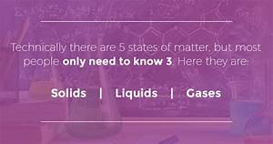 Guide To Teaching Children About The States Of Matter