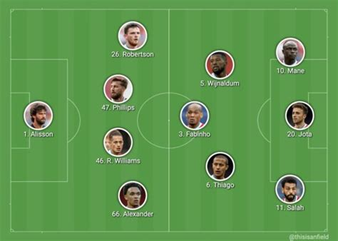 Confirmed Liverpool lineup vs. Southampton: Williams ...