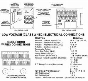 Assa Abloy Door Wiring Diagram