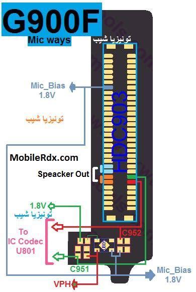 samsung galaxy  gf mic ways solution microphone