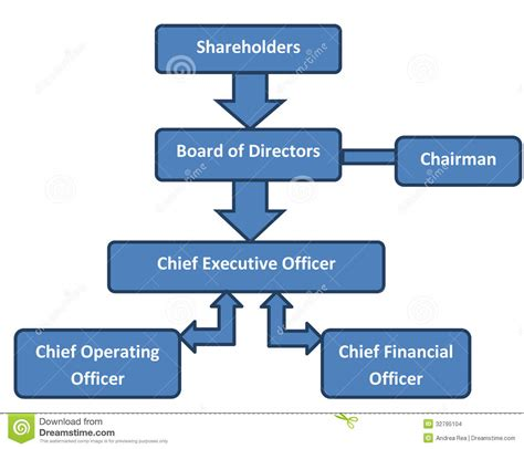 corporate structure business org chart stock illustration