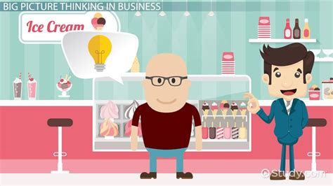 What Big Picture Thinking Business Video Lesson
