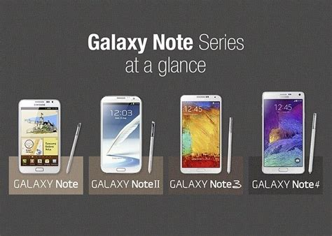 the history of the galaxy note in infographic range phoneia