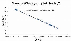 8 4  The Clausius-clapeyron Equation