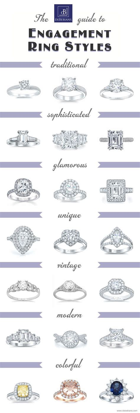 17 best images about engagement rings on pinterest pave