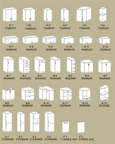 taille cuisine taille standard meuble cuisine atlub com