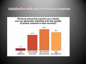 Montessori vs Traditional Education