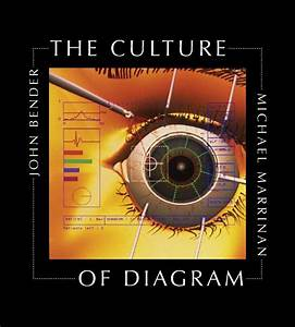 Read The Culture Of Diagram Online By John Bender And
