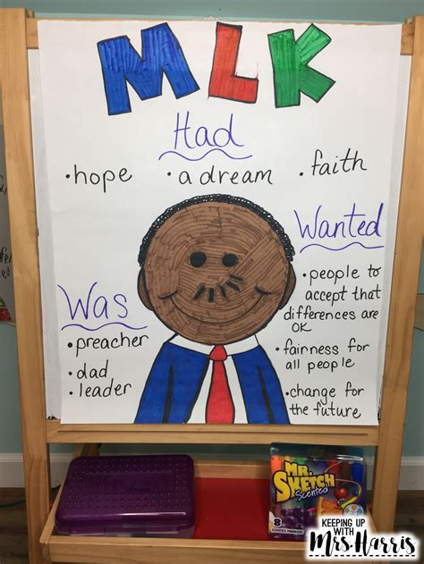 martin luther king jr   digital classroom keeping