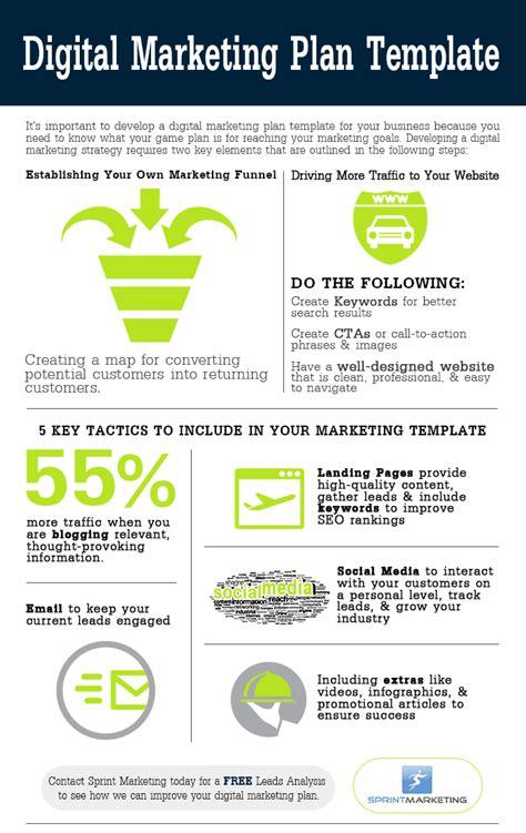 digital marketing plan template digital marketing plan template infographic sprint marketing