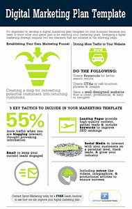 digital marketing plan template infographic sprint With digital marketing campaign planning template