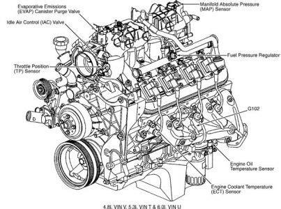 2001 chevy silverado ect sensor engine cooling problem