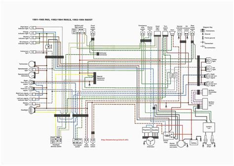 Schema Electrique Bmw Bois Eco Concept