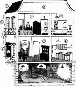 Bilder Hausbau Comic : arbeitsblatt die m bel und die zimmer im haus ~ Markanthonyermac.com Haus und Dekorationen